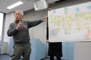 東青地域男女共同参画ネットワーク学習会の様子